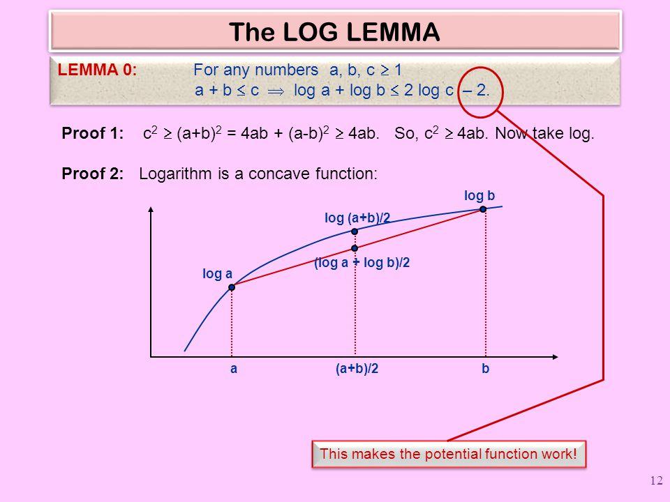 The LOG LEMMA LEMMA 0: For any numbers a, b, c  1 a + b  c  log a + log b  2 log c – 2.