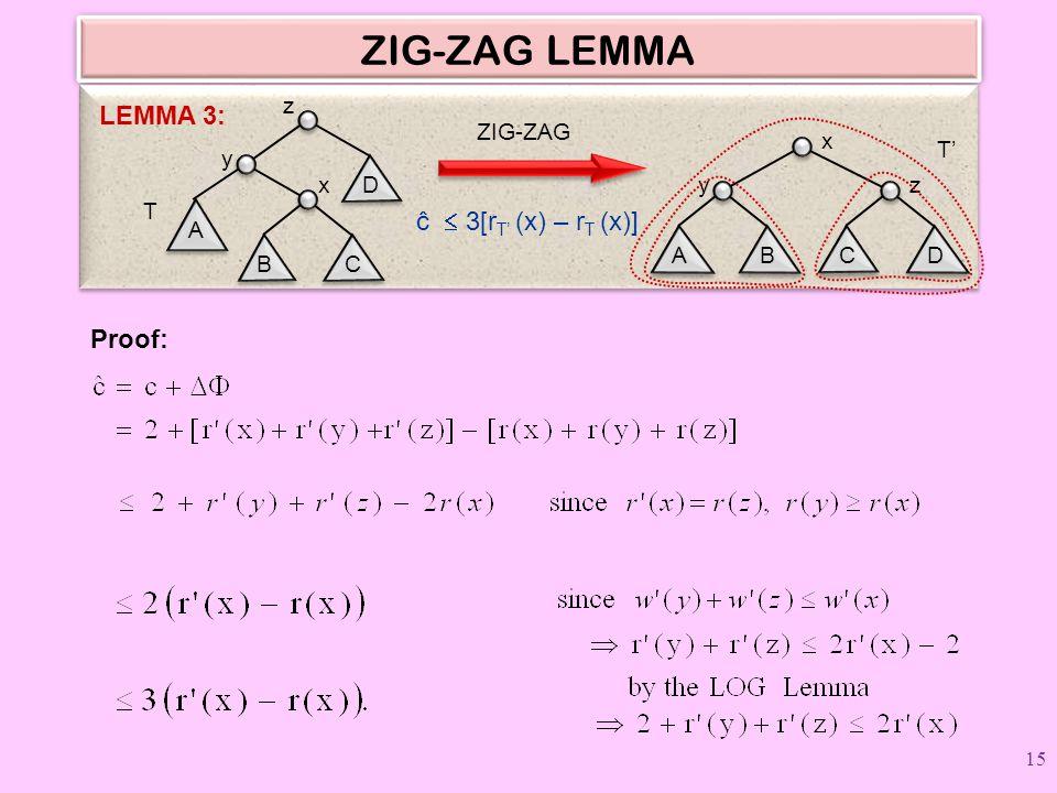 ZIG-ZAG LEMMA Proof: ZIG-ZAG ĉ  3[r T' (x) – r T (x)] LEMMA 3: D z A y BC x T T' x AB y CD z 15