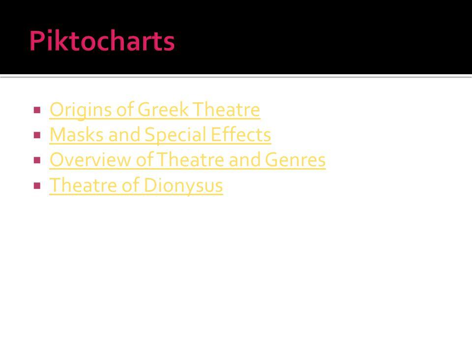  Origins of Greek Theatre Origins of Greek Theatre  Masks and Special Effects Masks and Special Effects  Overview of Theatre and Genres Overview of Theatre and Genres  Theatre of Dionysus Theatre of Dionysus