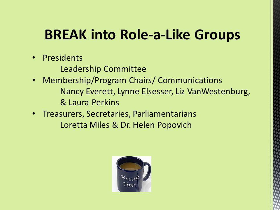 BREAK into Role-a-Like Groups Presidents Leadership Committee Membership/Program Chairs/ Communications Nancy Everett, Lynne Elsesser, Liz VanWestenburg, & Laura Perkins Treasurers, Secretaries, Parliamentarians Loretta Miles & Dr.