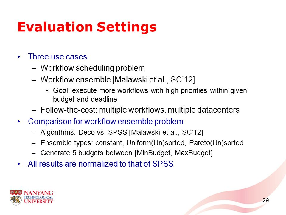 Evaluation Settings Three use cases –Workflow scheduling problem –Workflow ensemble [Malawski et al., SC'12] Goal: execute more workflows with high pr