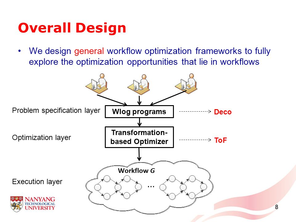 Overall Design We design general workflow optimization frameworks to fully explore the optimization opportunities that lie in workflows 8 Wlog programs Transformation- based Optimizer Problem specification layer Optimization layer Execution layer Deco ToF