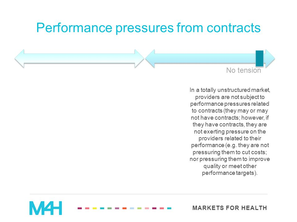 MARKETS FOR HEALTH Performance pressures from contracts In a totally unstructured market, providers are not subject to performance pressures related t