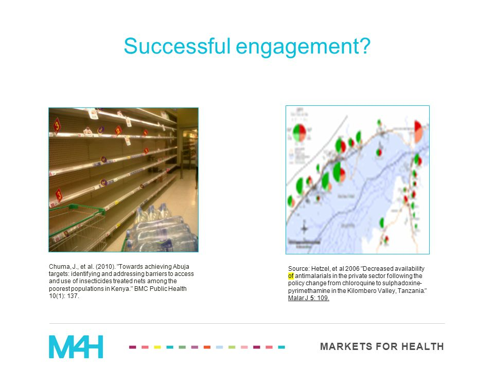 MARKETS FOR HEALTH Successful engagement? Source: Hetzel, et al 2006