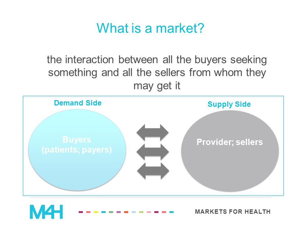 MARKETS FOR HEALTH What is a market? the interaction between all the buyers seeking something and all the sellers from whom they may get it Buyers (pa