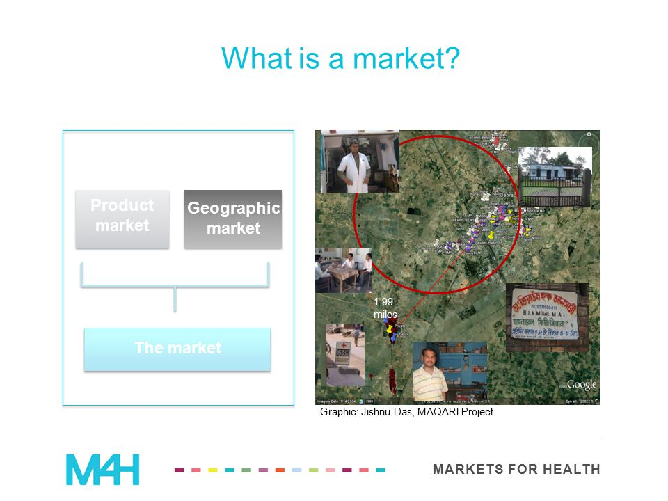 MARKETS FOR HEALTH What is a market? 1.99 miles Graphic: Jishnu Das, MAQARI Project Product market Geographic market The market