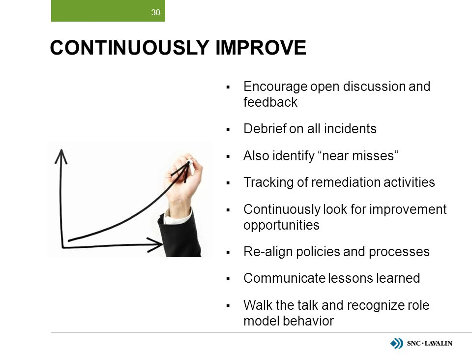 """CONTINUOUSLY IMPROVE  Encourage open discussion and feedback  Debrief on all incidents  Also identify """"near misses""""  Tracking of remediation activ"""