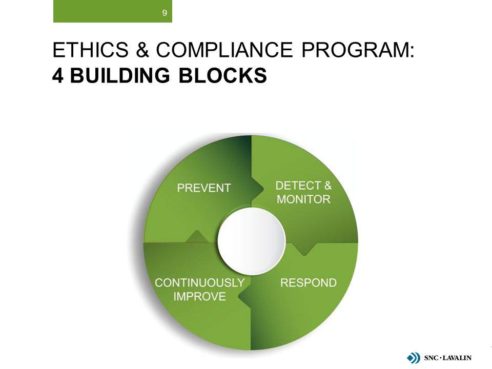 9 ETHICS & COMPLIANCE PROGRAM: 4 BUILDING BLOCKS
