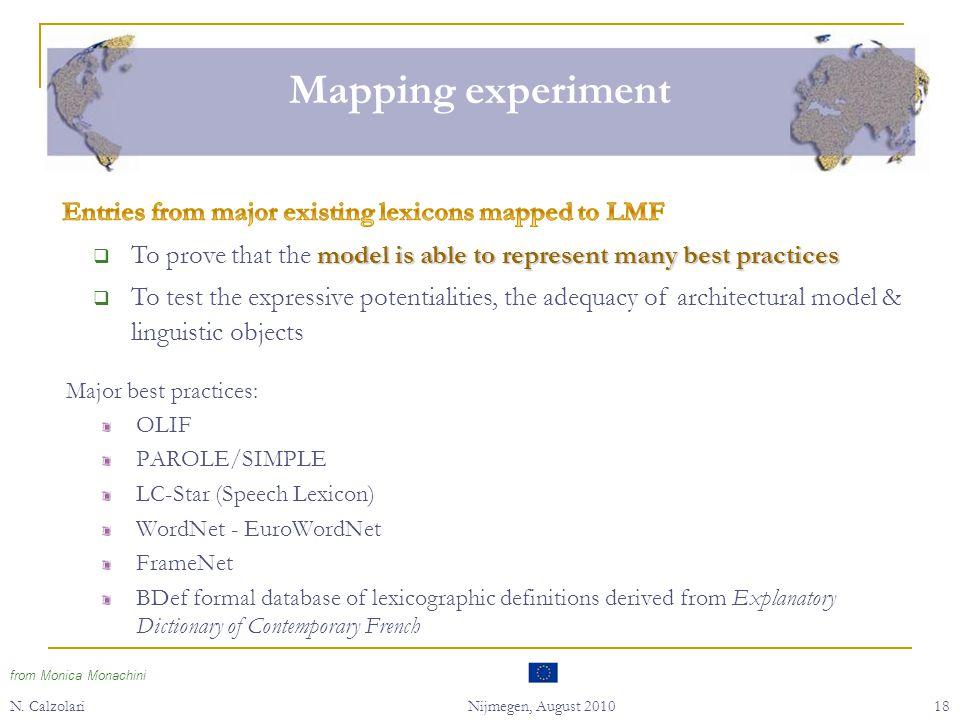 N. CalzolariNijmegen, August 201018 Mapping experiment Major best practices: OLIF PAROLE/SIMPLE LC-Star (Speech Lexicon) WordNet - EuroWordNet FrameNe