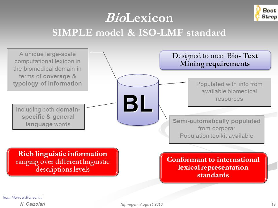 BioLexicon SIMPLE model & ISO-LMF standard N.