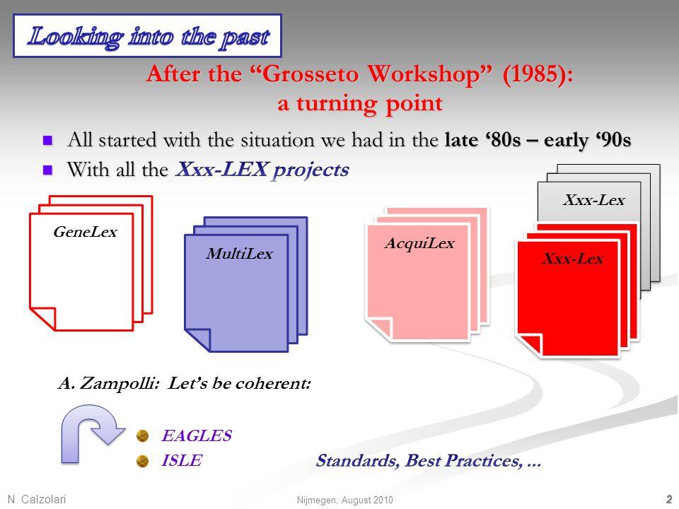2 MultiLex GeneLex AcquiLex Xxx-Lex A.