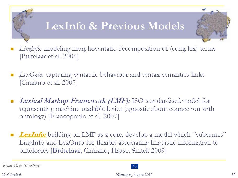 N. CalzolariNijmegen, August 201030 LexInfo & Previous Models From Paul Buitelaar