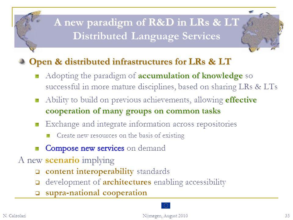 N. CalzolariNijmegen, August 201035 A new paradigm of R&D in LRs & LT A new paradigm of R&D in LRs & LT Distributed Language Services