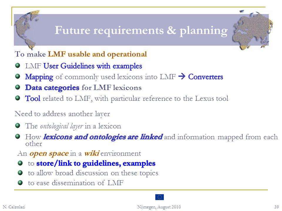 N. CalzolariNijmegen, August 201039 Future requirements & planning