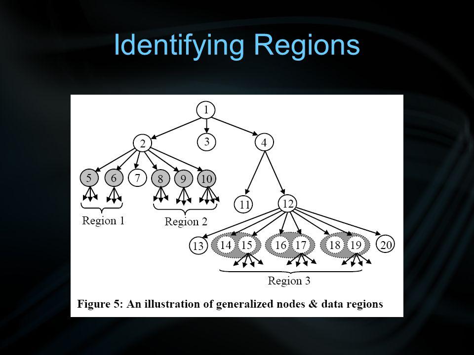 Identifying Regions