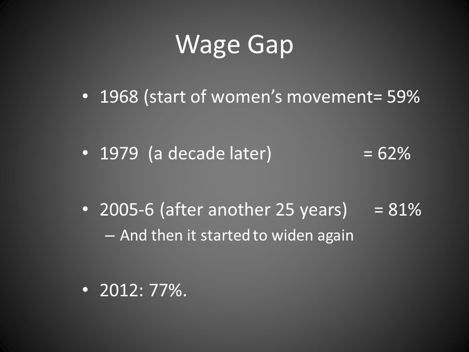 Wage Gap 1968 (start of women's movement= 59% 1979 (a decade later)= 62% 2005-6 (after another 25 years) = 81% – And then it started to widen again 2012: 77%.