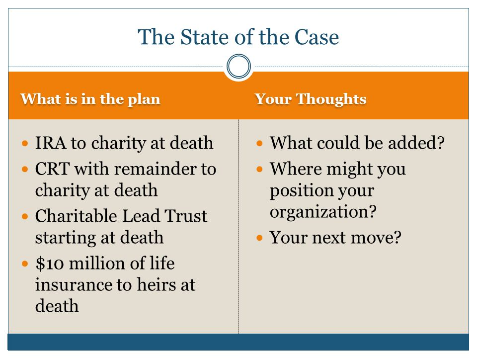 What is in the plan Your Thoughts IRA to charity at death CRT with remainder to charity at death Charitable Lead Trust starting at death $10 million of life insurance to heirs at death What could be added.