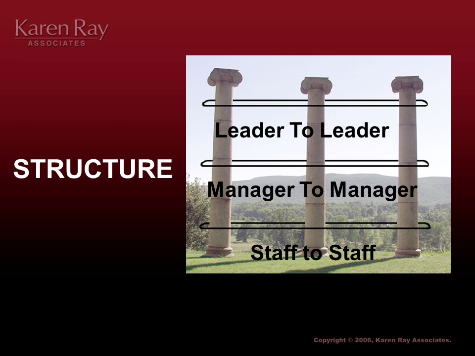 STRUCTURE Staff to Staff Manager To Manager Leader To Leader