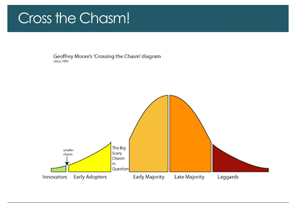 Cross the Chasm!
