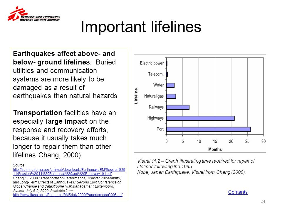 Important lifelines. 24 Visual 11.2 – Graph illustrating time required for repair of lifelines following the 1995 Kobe, Japan Earthquake. Visual from
