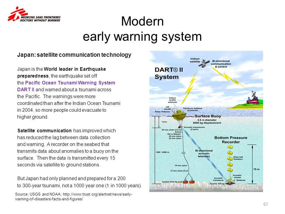Modern early warning system Japan: satellite communication technology Japan is the World leader in Earthquake preparedness, the earthquake set off the
