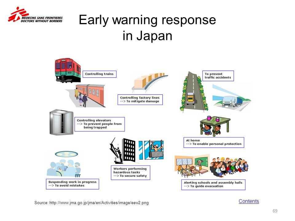 Early warning response in Japan 69 Source: http://www.jma.go.jp/jma/en/Activities/image/eew2.png Contents
