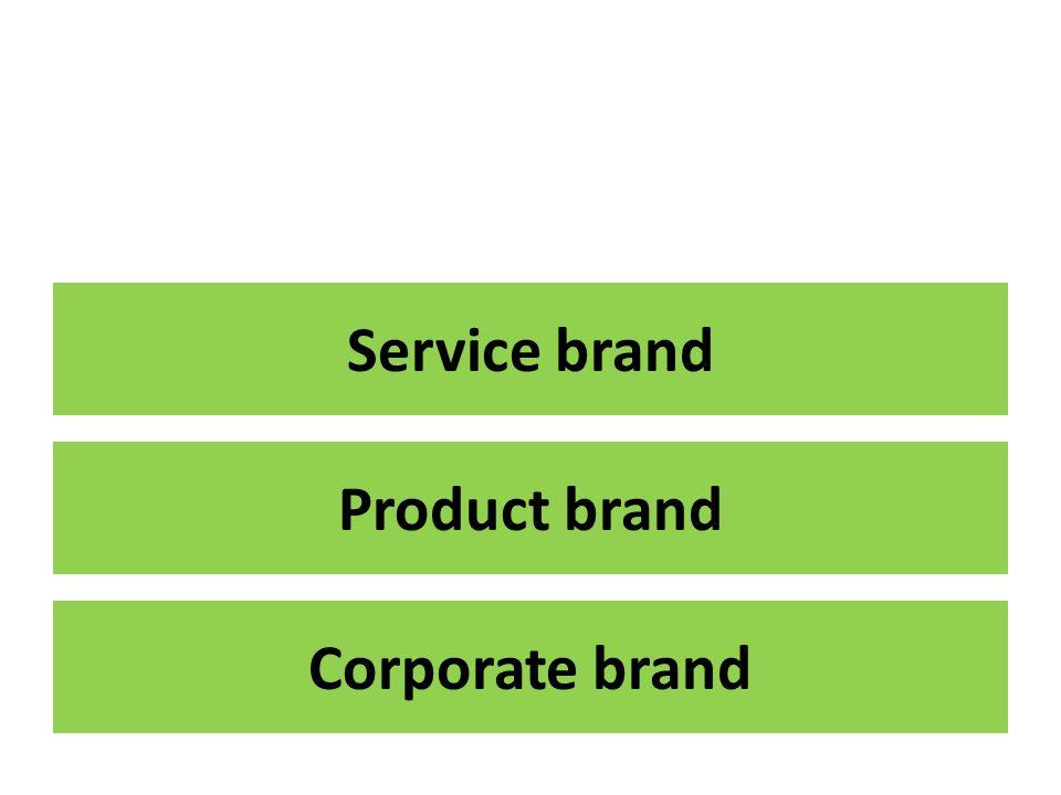 Product brand Service brand Corporate brand