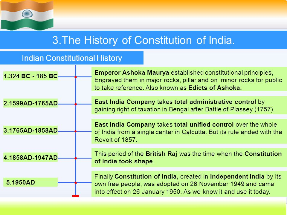 16 3.The History of Constitution of India. 1.324 BC - 185 BC Emperor Ashoka Maurya established constitutional principles, Engraved them in major rocks