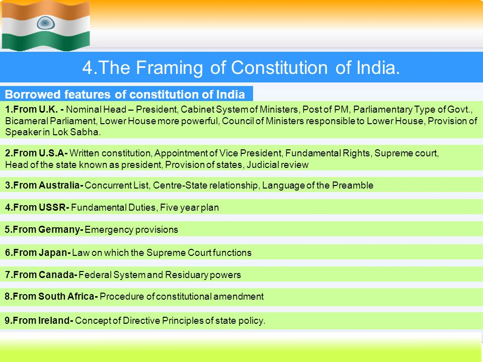 29 4.The Framing of Constitution of India. 1.From U.K. - Nominal Head – President, Cabinet System of Ministers, Post of PM, Parliamentary Type of Govt