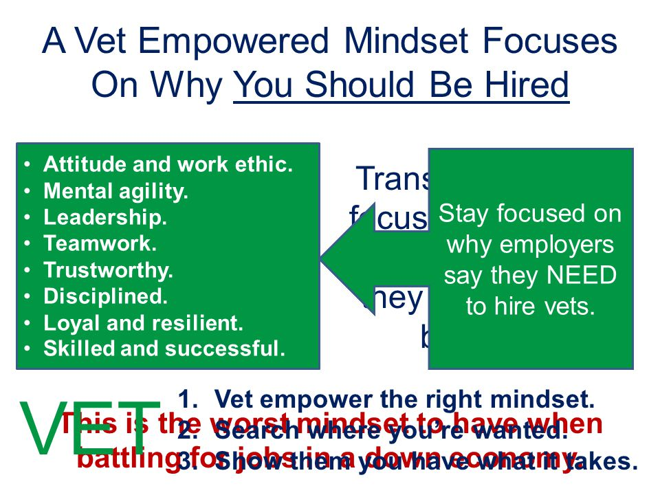 A Vet Empowered Mindset Focuses On Why You Should Be Hired Lack Transferrable Skills Lack Education Skills Mismatch Slow Acclimation Require Assistance Duty Related Absences Concerns About PTSD Transitioning vets focus too much on why employers say they should NOT be hired.