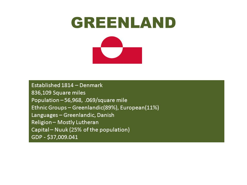GREENLAND Established 1814 – Denmark 836,109 Square miles Population – 56,968,.069/square mile Ethnic Groups – Greenlandic(89%), European(11%) Languages – Greenlandic, Danish Religion – Mostly Lutheran Capital – Nuuk (25% of the population) GDP - $37,009.041