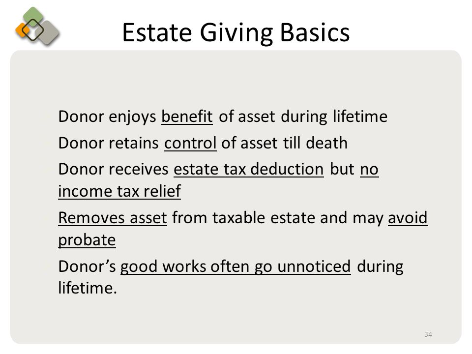 Bullet information here Estate Giving Basics  Donor enjoys benefit of asset during lifetime  Donor retains control of asset till death  Donor receives estate tax deduction but no income tax relief  Removes asset from taxable estate and may avoid probate  Donor's good works often go unnoticed during lifetime.