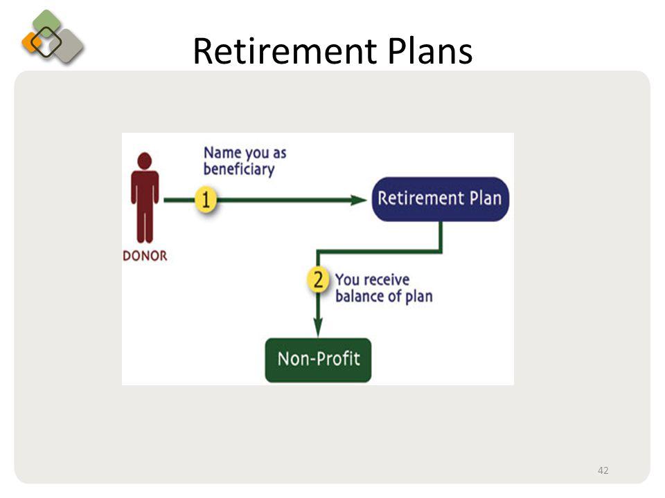 Bullet information here Retirement Plans 42