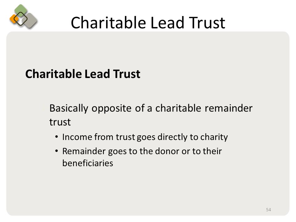 Bullet information here Charitable Lead Trust  Basically opposite of a charitable remainder trust Income from trust goes directly to charity Remainder goes to the donor or to their beneficiaries 54
