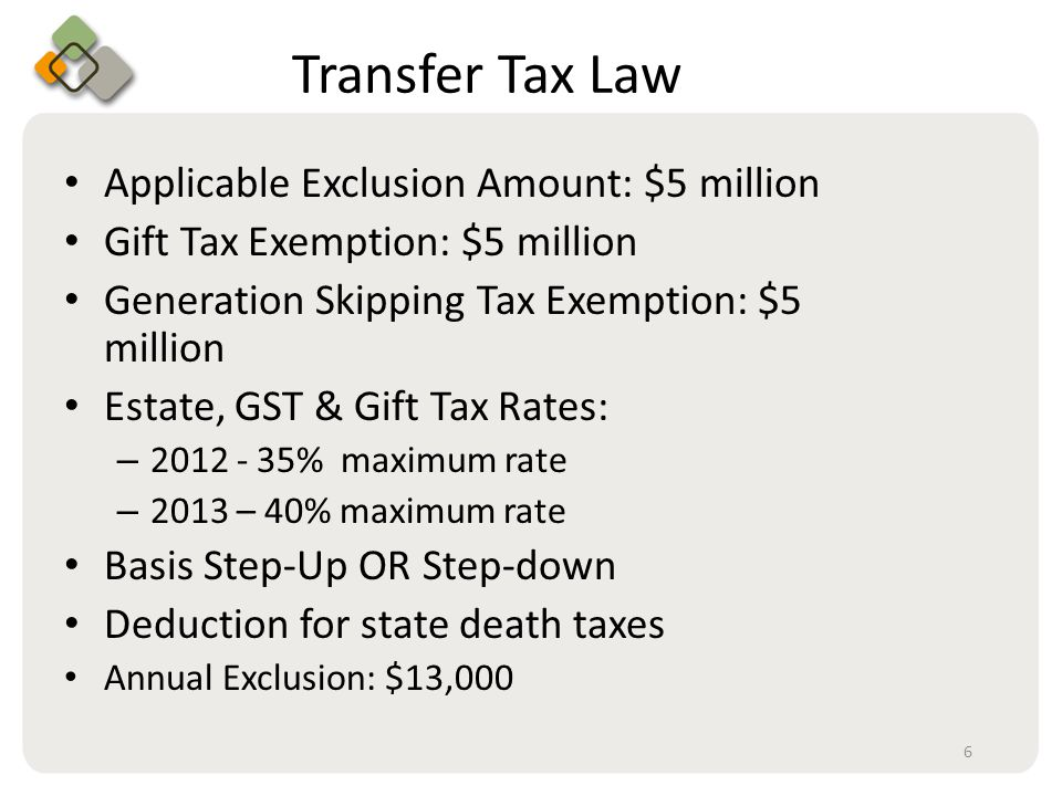 Bullet information here Transfer Tax Law Applicable Exclusion Amount: $5 million Gift Tax Exemption: $5 million Generation Skipping Tax Exemption: $5 million Estate, GST & Gift Tax Rates: – 2012 - 35% maximum rate – 2013 – 40% maximum rate Basis Step-Up OR Step-down Deduction for state death taxes Annual Exclusion: $13,000 6