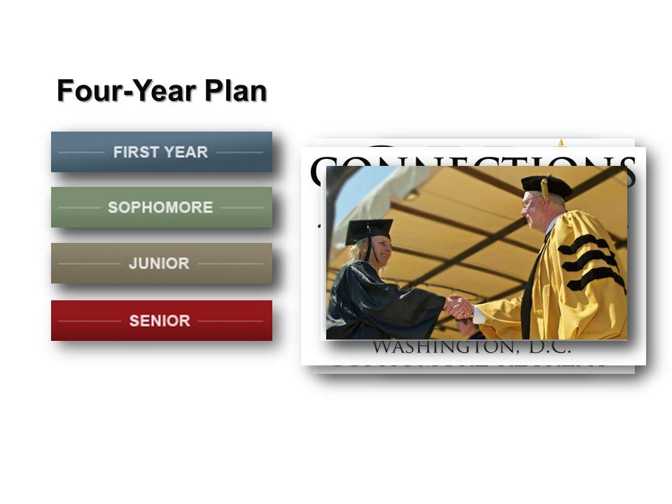 Four-Year Plan