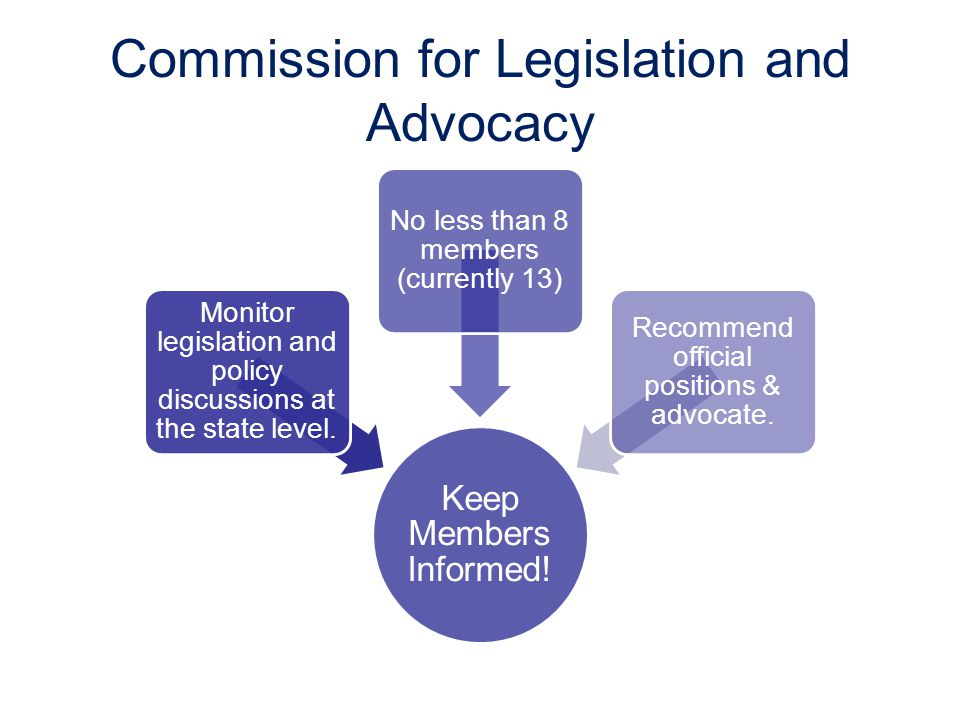 Commission for Legislation and Advocacy Keep Members Informed.