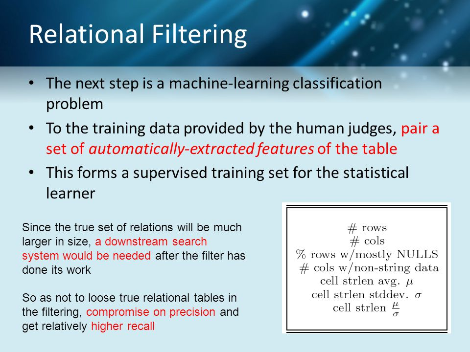 Relational Filtering The next step is a machine-learning classification problem To the training data provided by the human judges, pair a set of automatically-extracted features of the table This forms a supervised training set for the statistical learner Since the true set of relations will be much larger in size, a downstream search system would be needed after the filter has done its work So as not to loose true relational tables in the filtering, compromise on precision and get relatively higher recall