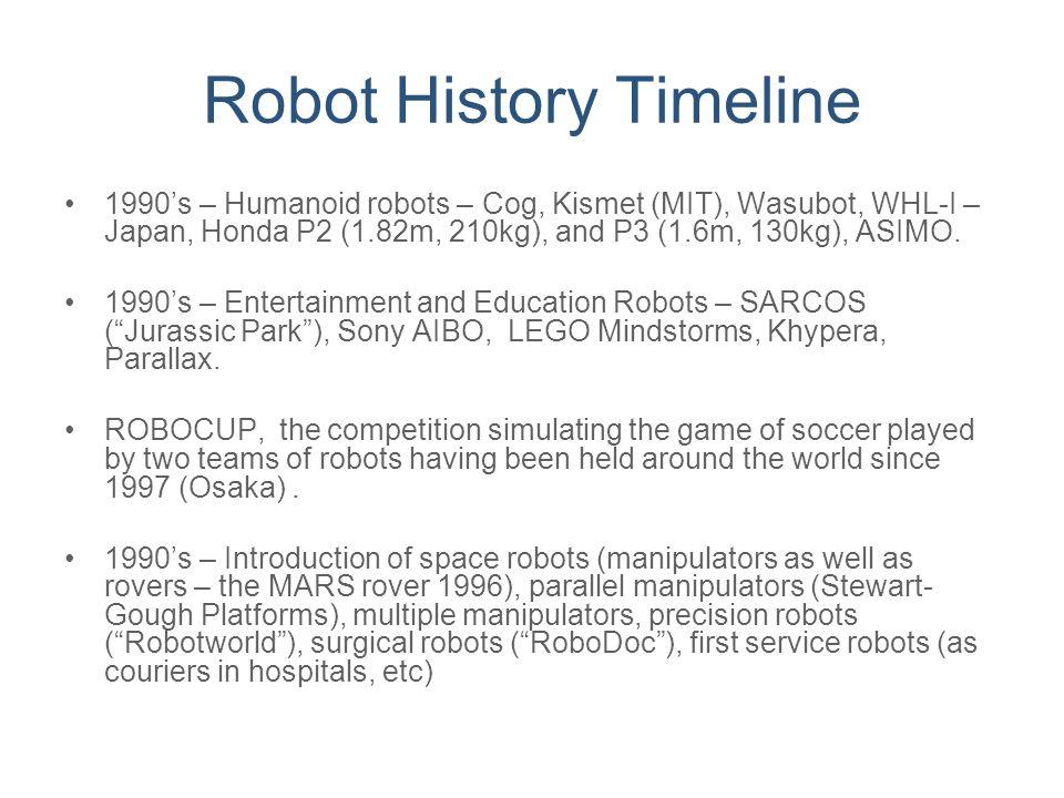 Robot History Timeline 1990's – Humanoid robots – Cog, Kismet (MIT), Wasubot, WHL-I – Japan, Honda P2 (1.82m, 210kg), and P3 (1.6m, 130kg), ASIMO. 199