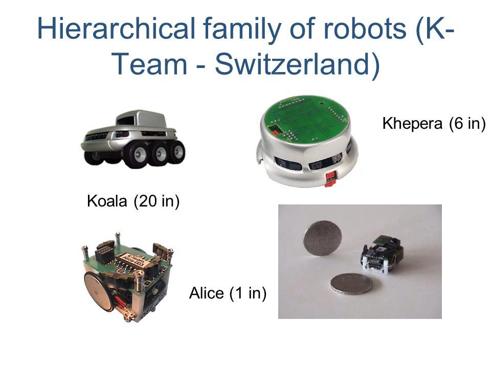 Hierarchical family of robots (K- Team - Switzerland) Koala (20 in) Khepera (6 in) Alice (1 in)