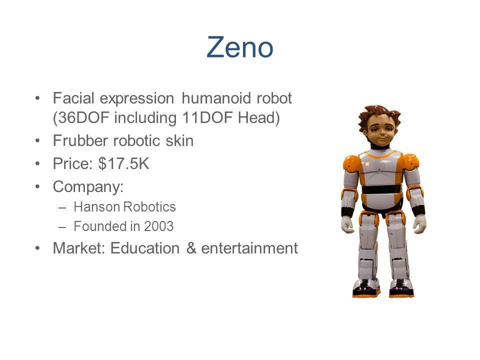 Zeno Facial expression humanoid robot (36DOF including 11DOF Head) Frubber robotic skin Price: $17.5K Company: –Hanson Robotics –Founded in 2003 Marke