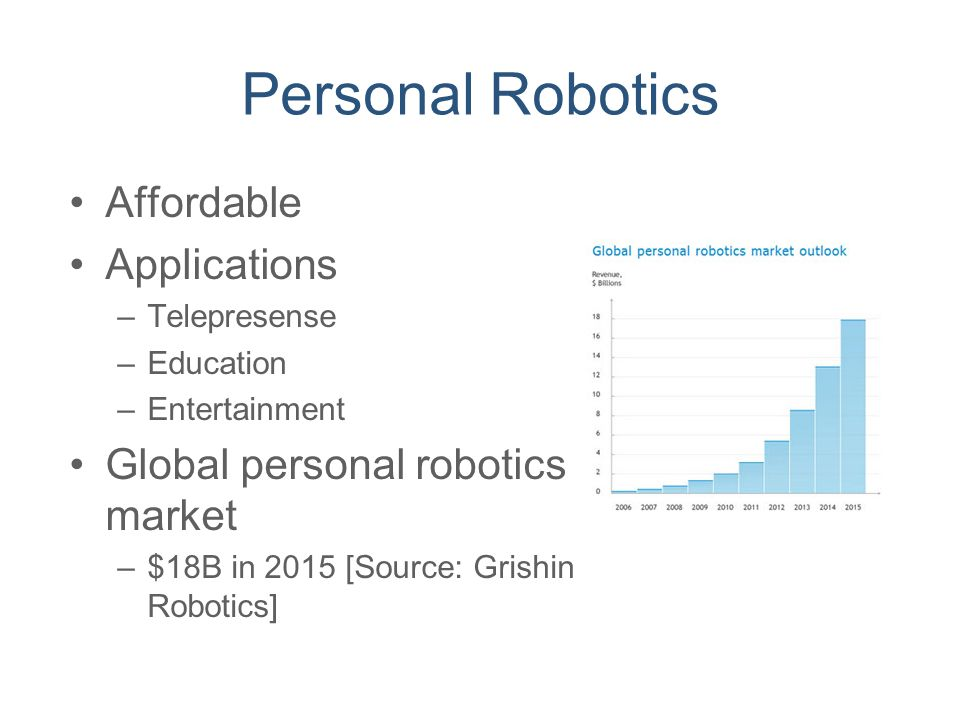 Personal Robotics Affordable Applications –Telepresense –Education –Entertainment Global personal robotics market –$18B in 2015 [Source: Grishin Robot