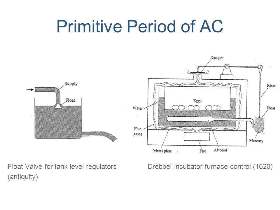 Primitive Period of AC Float Valve for tank level regulators Drebbel incubator furnace control (1620) (antiquity)