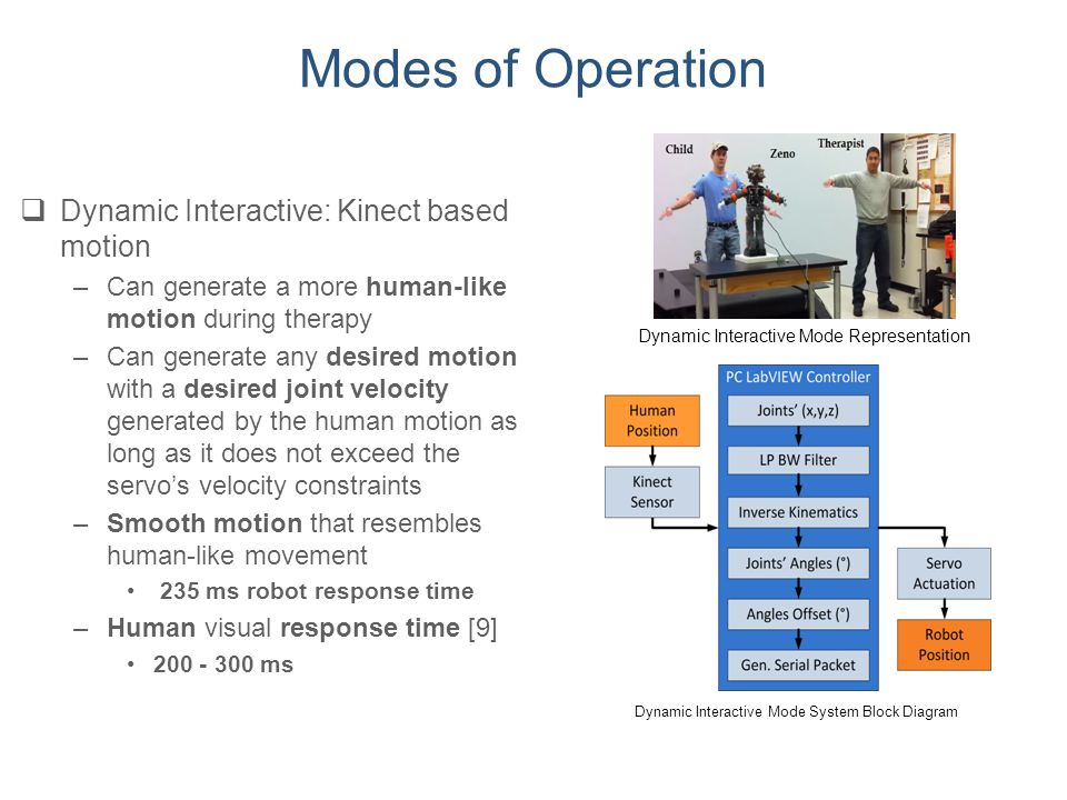 Modes of Operation  Dynamic Interactive: Kinect based motion –Can generate a more human-like motion during therapy –Can generate any desired motion w