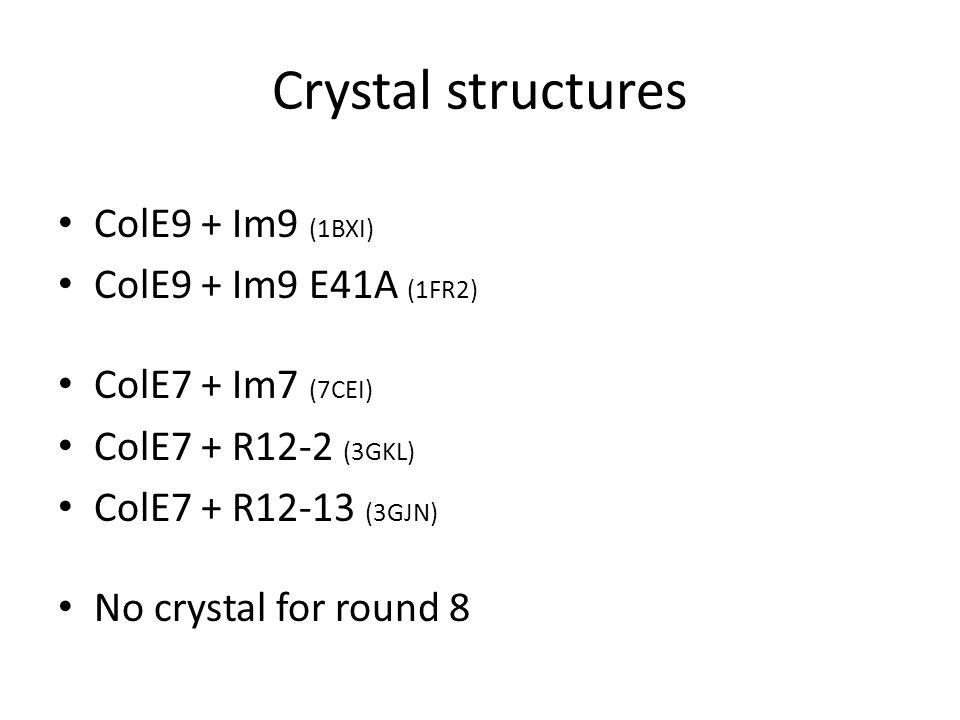 Crystal structures ColE9 + Im9 (1BXI) ColE9 + Im9 E41A (1FR2) ColE7 + Im7 (7CEI) ColE7 + R12-2 (3GKL) ColE7 + R12-13 (3GJN) No crystal for round 8
