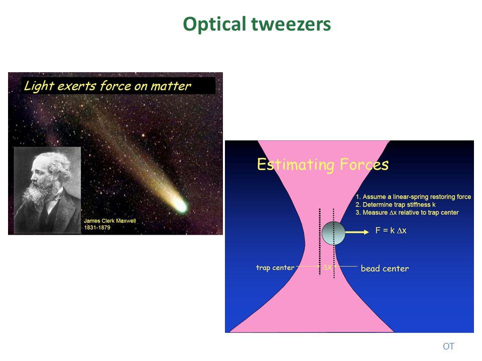 Optical tweezers OT