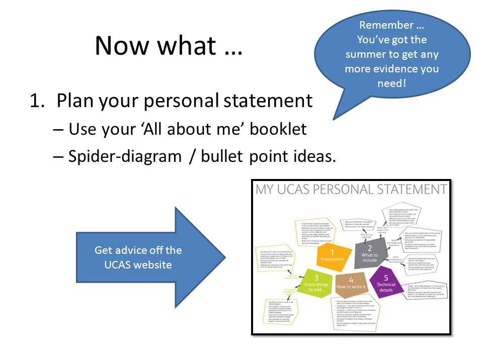 Now what … 1.Plan your personal statement – Use your 'All about me' booklet – Spider-diagram / bullet point ideas.