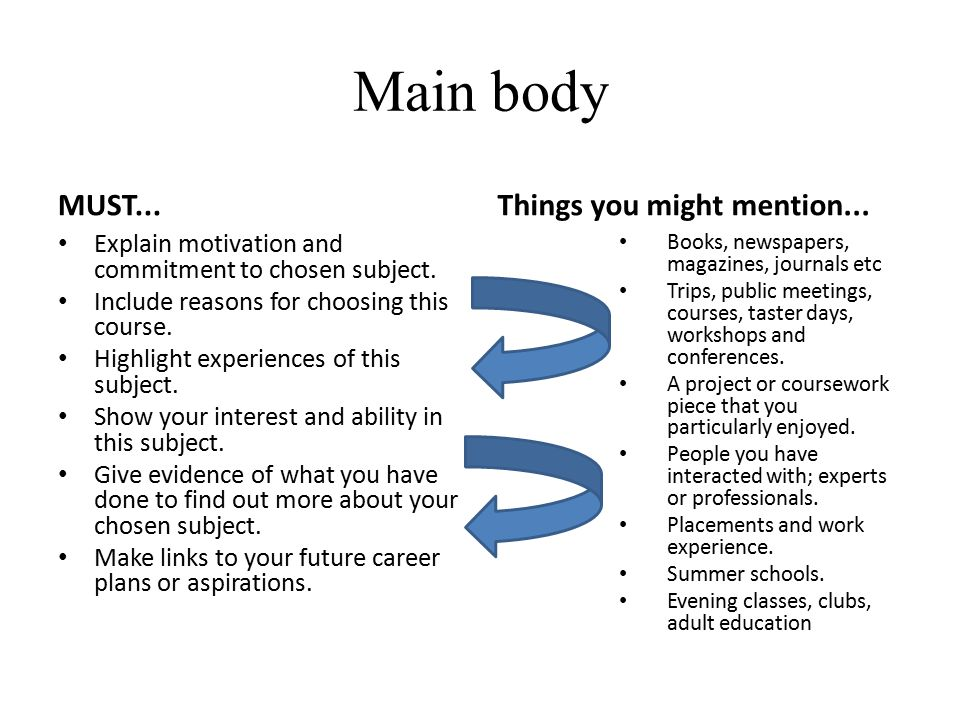 Main body MUST...Explain motivation and commitment to chosen subject.
