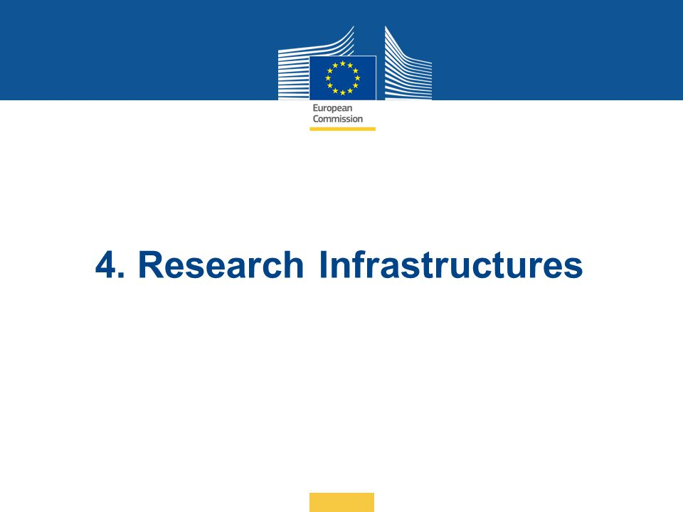 4. Research Infrastructures