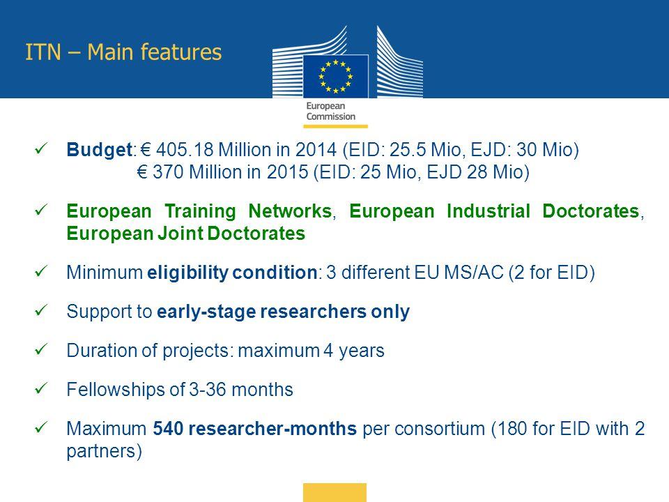 ITN – Main features Budget: € 405.18 Million in 2014 (EID: 25.5 Mio, EJD: 30 Mio) € 370 Million in 2015 (EID: 25 Mio, EJD 28 Mio) European Training Ne